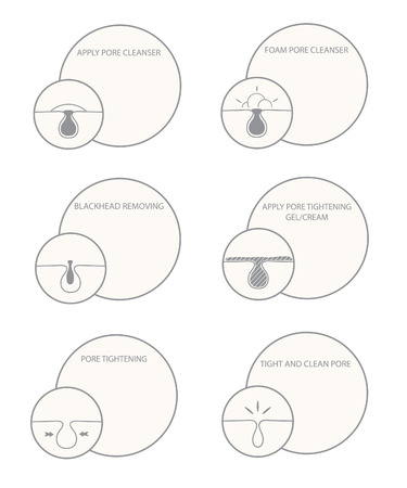 oily: Blackheads removing and pore cleansing symbols set.