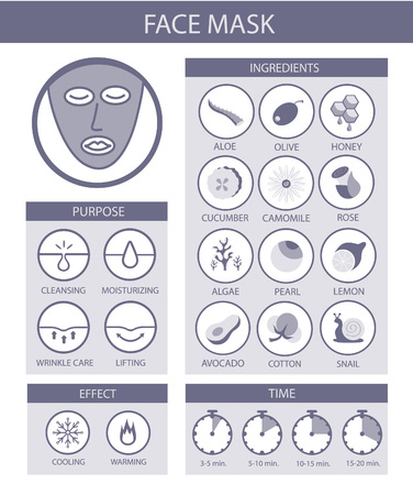 woman face cream: Face mask infographics.