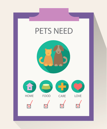 Pets care plan.Pets need-home, food,care and love. Ilustrace