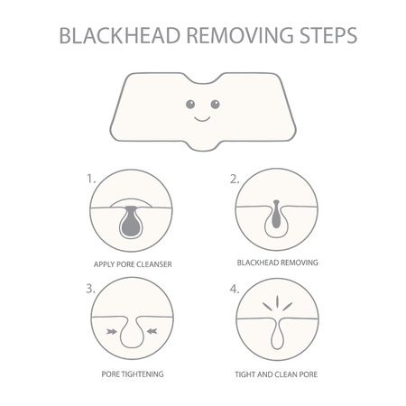Blackhead removing steps. Ilustrace