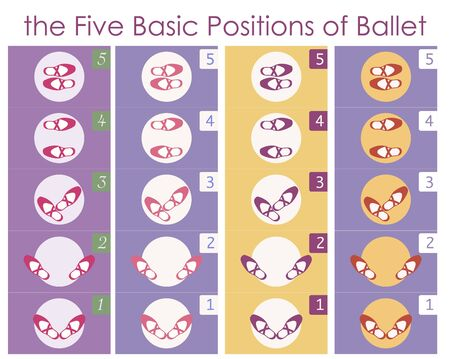 The five basic positions of ballet multicolor vector