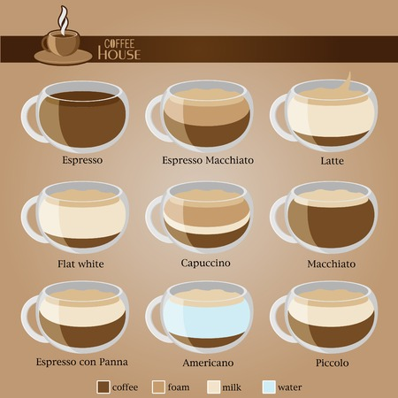 Coffee Type Recipe illustration Vector