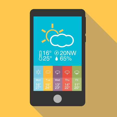 uv index: Weather Widget in flat design Illustration