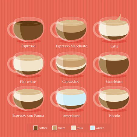 piccolo: Coffee Type Recipe. Vector illustration