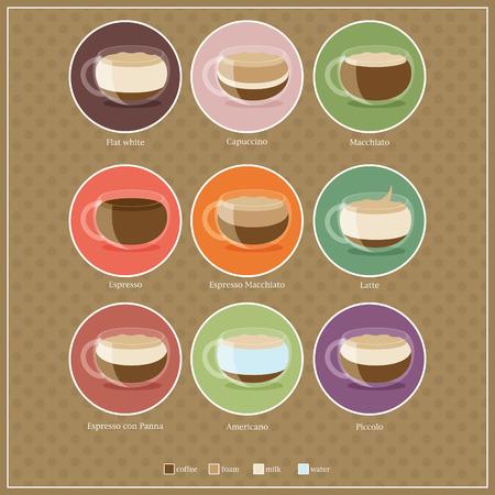Type de café Recette. Vector illustration Vecteurs