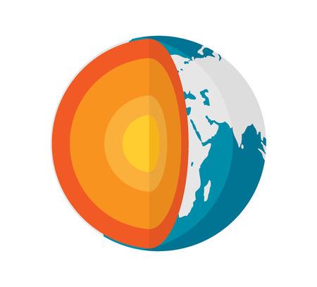 Concepto de geofísica con núcleo de tierra y capas de sección tierra, ilustración vectorial en estilo plano