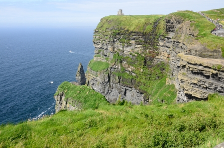 The famous landscape of Cliffs of Moher in Ireland