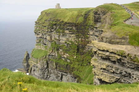 moher: The famous Cliffs of Moher in Ireland