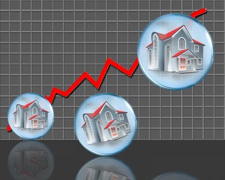 値の上昇の家