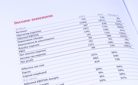 bank statement: group income statement on white background