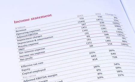 profit or loss: grupo de la cuenta de resultados en el fondo blanco Foto de archivo
