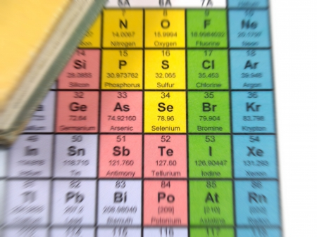Close up of the periodic table with focus on selenium