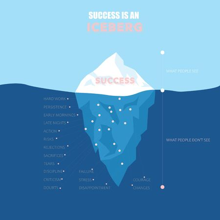 Success is an iceberg infographic vector illustration, Business concept