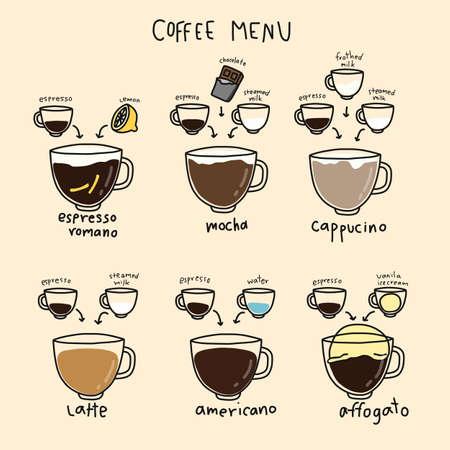 Coffee menu infographic cartoon vector illustration Ilustrace