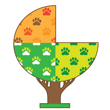 A tree showing the four seasons with dog paws in each section