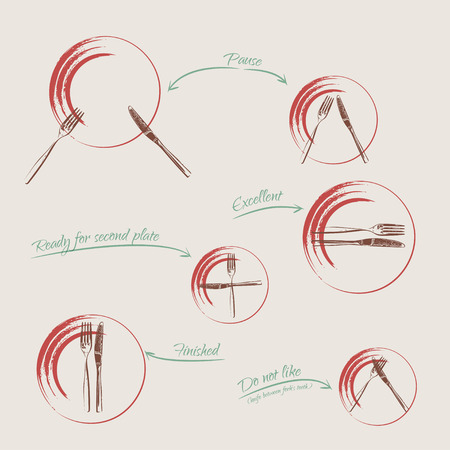 formal place setting: Dining etiquette - signals of forks and knifes, red-green colors