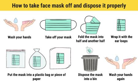 How to take medical face mask off and dispose it properly. Preventive gear against coronavirus and flu. Disposal of medical waste infographic. Hand drawn vector illustration.