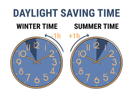 Daylight saving time instruction. Winter and summer time change. Spring forward time and fall back time. Hand-drawn vector illustration.