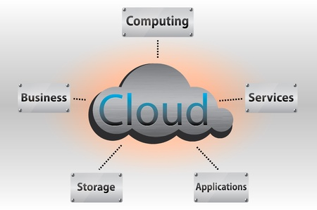 identifiers: Brushed metal cloud with the basic identifiers of the cloud computing concept
