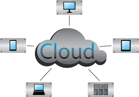 Brushed metal cloud computing concept illustrated with mobile, desktop and storage product icons Vector