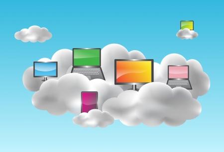 Cloud computing z komputerów stacjonarnych, notebooków, smartfonów i netbooków w chmurach Ilustracje wektorowe