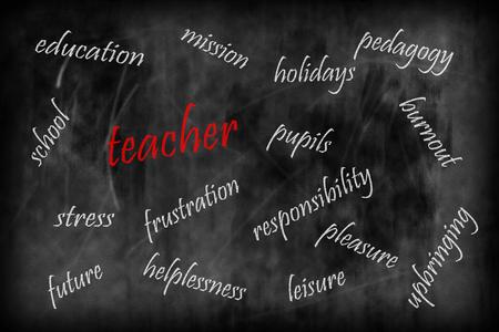 keyword: Teacher - keyword collection on Teacher