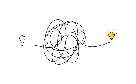 muy difícil pensar en la idea de inspiración a través de una ilustración de forma complicada. bombilla apagada a encendida con símbolo de línea desordenada. diseño de garabato de línea de garabatos enredados.