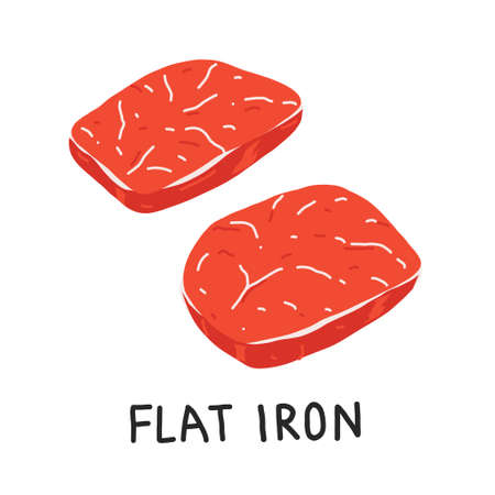Flat iron or blade steak, raw uncooked ingredient, uncooked beef cut meat, realistic vector illustration on white backgroound, good as icon for restaurant or butchery