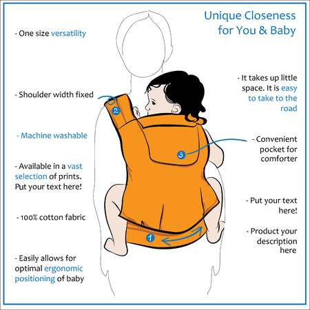 illustration of poster mother with children in the ergo baby carrier on white background. Infographic poster, scheme.