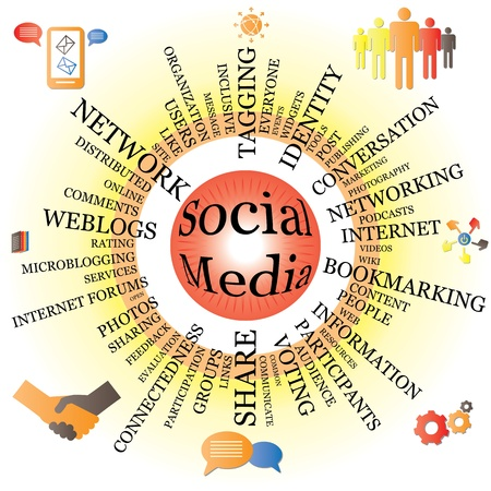 discussion forum: Social Media wheel with its components as spokes with social media icons.