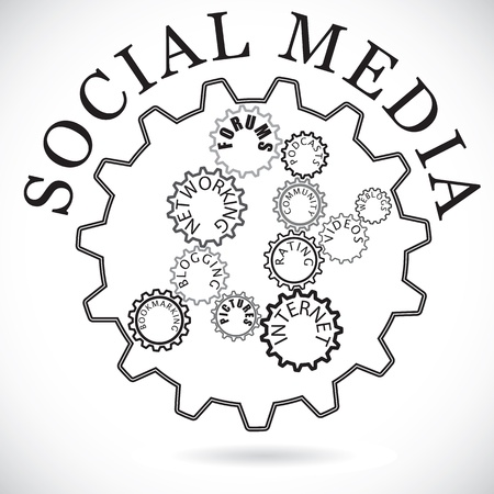 Social media components shown in cog wheels working together synchronously. The components include blogging, networking, internet, community, bookmarking and  platforms like forums, weblogs, etc.