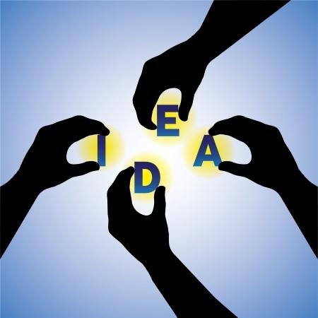 attach: Concepto gráfico vectorial-manos de la gente silueta de la organización de la palabra idea. Esta ilustración también puede asociarse armar y construir o construir idea de la palabra