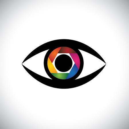 notion icône yeux que la caméra avec obturateur coloré.