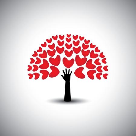 empatia: corazón o iconos de amor y de la mano humana - concepto de vector. Esta gráfica también representa la armonía y la paz, el amor propagación, la empatía y la compasión