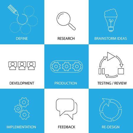 prototyping: software engineering, project planning process - concept vector line icons. Some of the steps are defining & research, brainstorming ideas & development, testing & implementation, feedback & redesign