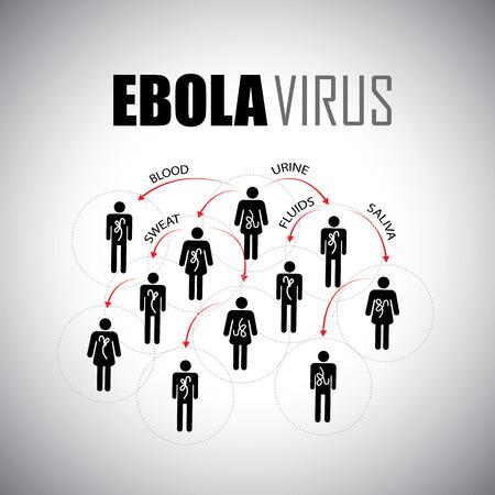 semen: ebola concetto epidemia di diffondere tra la gente