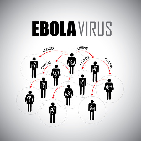 contagion: ebola epidemic concept of spreading among people