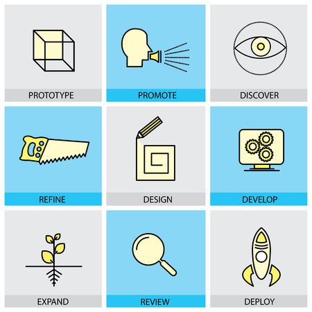 to refine: Flat design icons set of vector line prototype promote idea refine develop code programming review deploy expand modern web click infographics style vector illustration concept collection