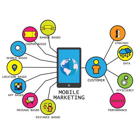 mobile marketing: line vector design of mobile marketing strategy concepts & others like marketing using banners coupons search app and customer centric concepts like performance efficiency eyc Illustration