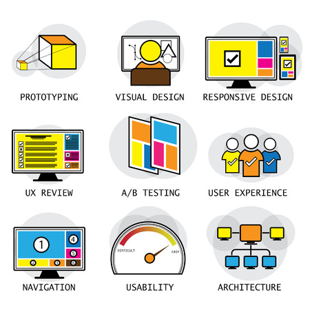 usability: line vector design of user interface  & user experience concepts & concepts like ux review, prototyping, visual design, a & b testing, architecture, usability, navigation, responsive design