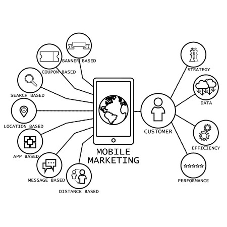 centric: line vector design of mobile marketing strategy concepts & others like marketing using banners coupons search app and customer centric concepts like performance efficiency eyc Illustration