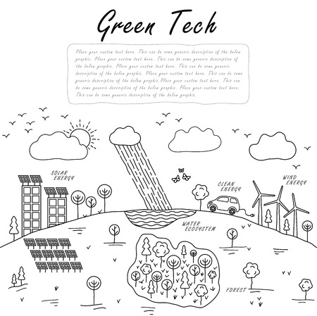 ecosistema: dibujado a mano la línea vectorial dibujo del concepto de ecosistema sostenible. También representa el reciclaje de los recursos de la tierra, sistemas de energía renovables como la energía solar y eólica, ciclos naturales, etc.