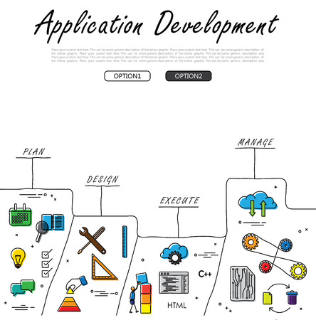 managing: hand drawn line vector doodle of concept of application development. also represents its life cycle with planning, designing, execution or coding and managing or release and maintenance phases