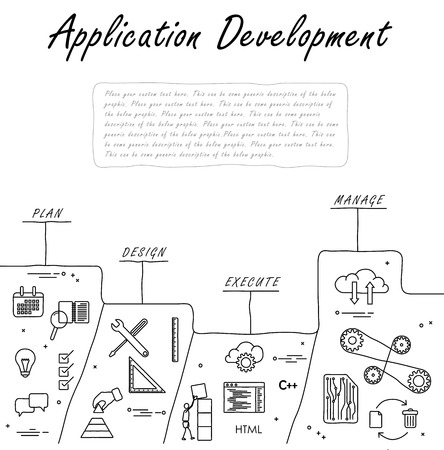 hand drawn line vector doodle of concept of application development. also represents its life cycle with planning, designing, execution or coding and managing or release and maintenance phases