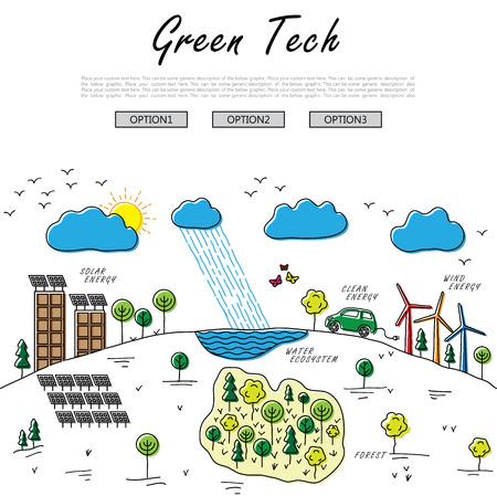 dibujado a mano la línea vectorial dibujo del concepto de ecosistema sostenible. También representa el reciclaje de los recursos de la tierra, sistemas de energía renovables como la energía solar y eólica, ciclos naturales, etc.