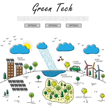 hand drawn line vector doodle of concept of sustainable ecosystem. also represents recycling of earth resources, renewable energy systems like solar and wind energy, natural cycles, etc Illustration