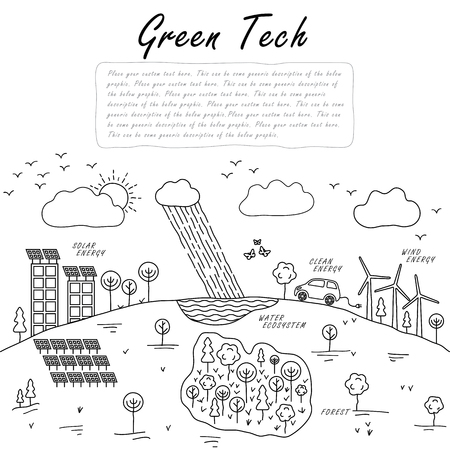 ecosystems: hand drawn line vector doodle of concept of sustainable ecosystem. also represents recycling of earth resources, renewable energy systems like solar and wind energy, natural cycles, etc Illustration