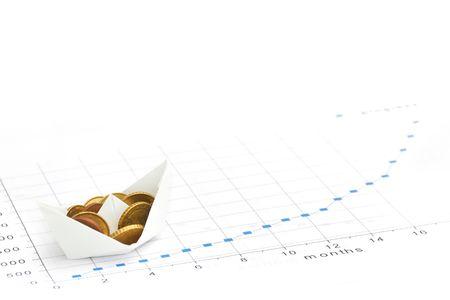 Papier schip met geld langs de financiering diagram
