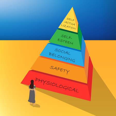 Maslows hierarchy and woman near it. Illustration