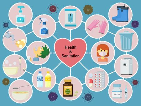 Health and Hygiene Icons and Illustration Sets of Bacteria